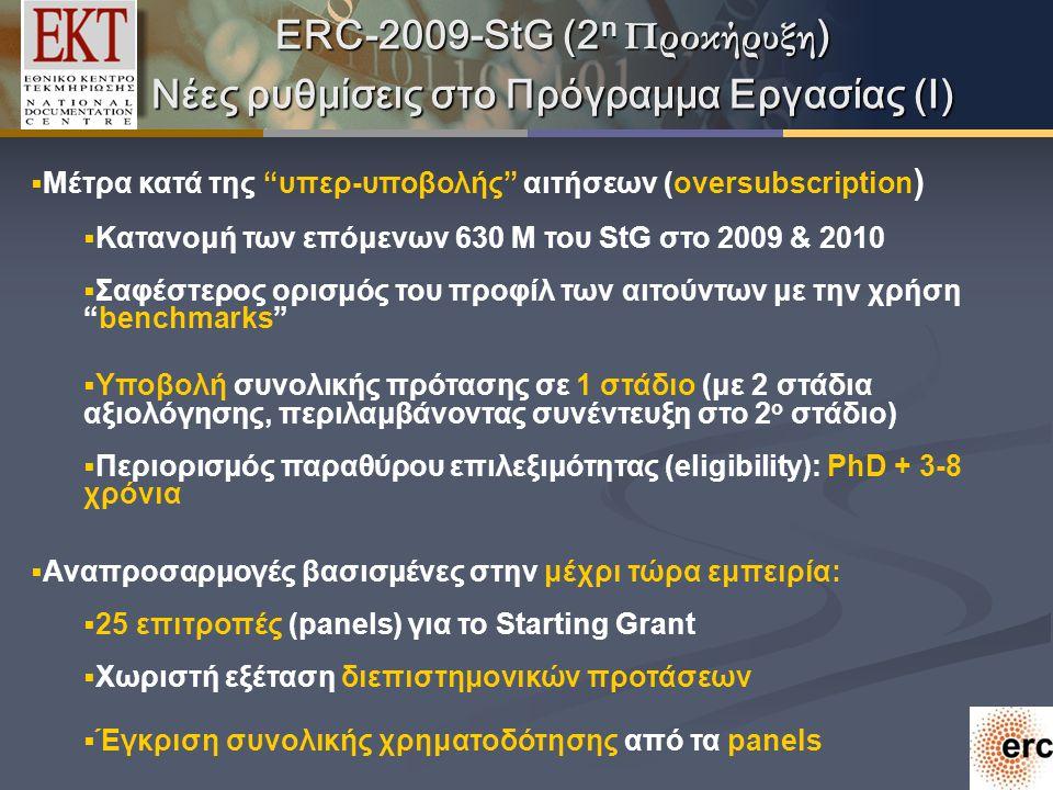 ERC-2009-StG (2 n Προκήρυξη ) Νέες ρυθμίσεις στο Πρόγραμμα Εργασίας (I)  Μέτρα κατά της υπερ-υποβολής αιτήσεων (oversubscription )  Κατανομή των επόμενων 630 M του StG στο 2009 & 2010  Σαφέστερος ορισμός του προφίλ των αιτούντων με την χρήση benchmarks  Yποβολή συνολικής πρότασης σε 1 στάδιο (με 2 στάδια αξιολόγησης, περιλαμβάνοντας συνέντευξη στο 2 ο στάδιο)  Περιορισμός παραθύρου επιλεξιμότητας (eligibility): PhD + 3-8 χρόνια  Aναπροσαρμογές βασισμένες στην μέχρι τώρα εμπειρία:  25 επιτροπές (panels) για το Starting Grant  Xωριστή εξέταση διεπιστημονικών προτάσεων  Έγκριση συνολικής χρηματοδότησης από τα panels