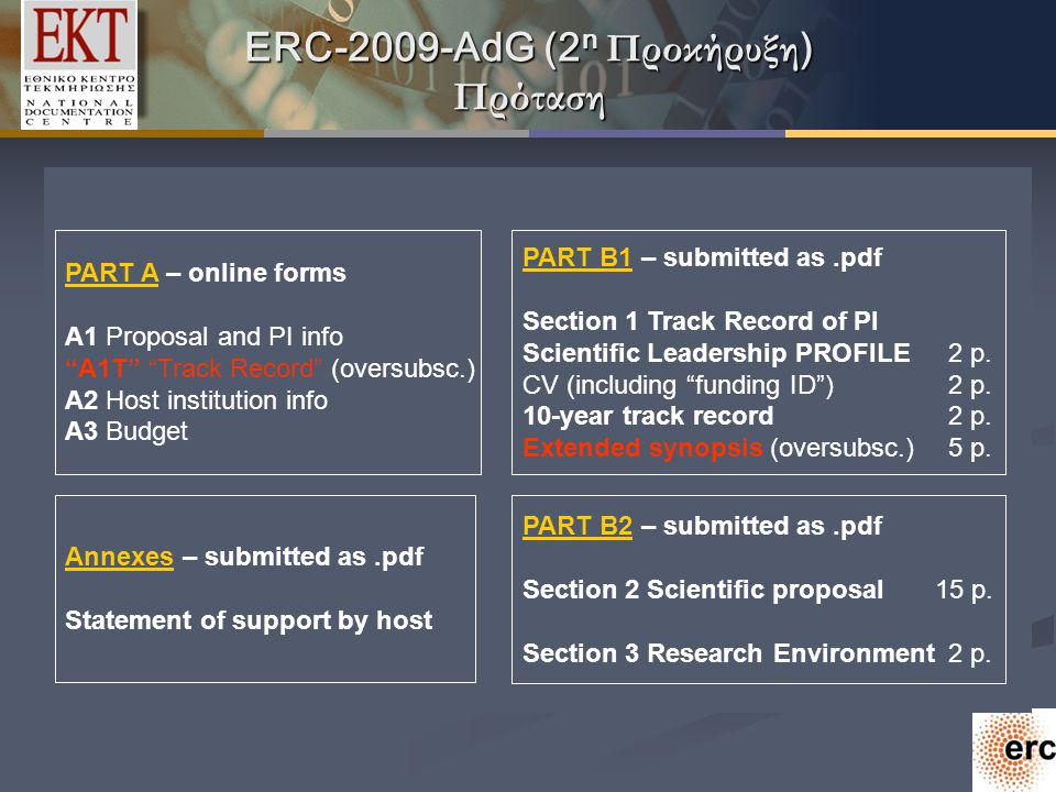 ERC-2009-AdG (2 n Προκήρυξη ) Πρόταση PART A – online forms A1 Proposal and PI info A1T Track Record (oversubsc.) A2 Host institution info A3 Budget PART B1 – submitted as.pdf Section 1 Track Record of PI Scientific Leadership PROFILE2 p.