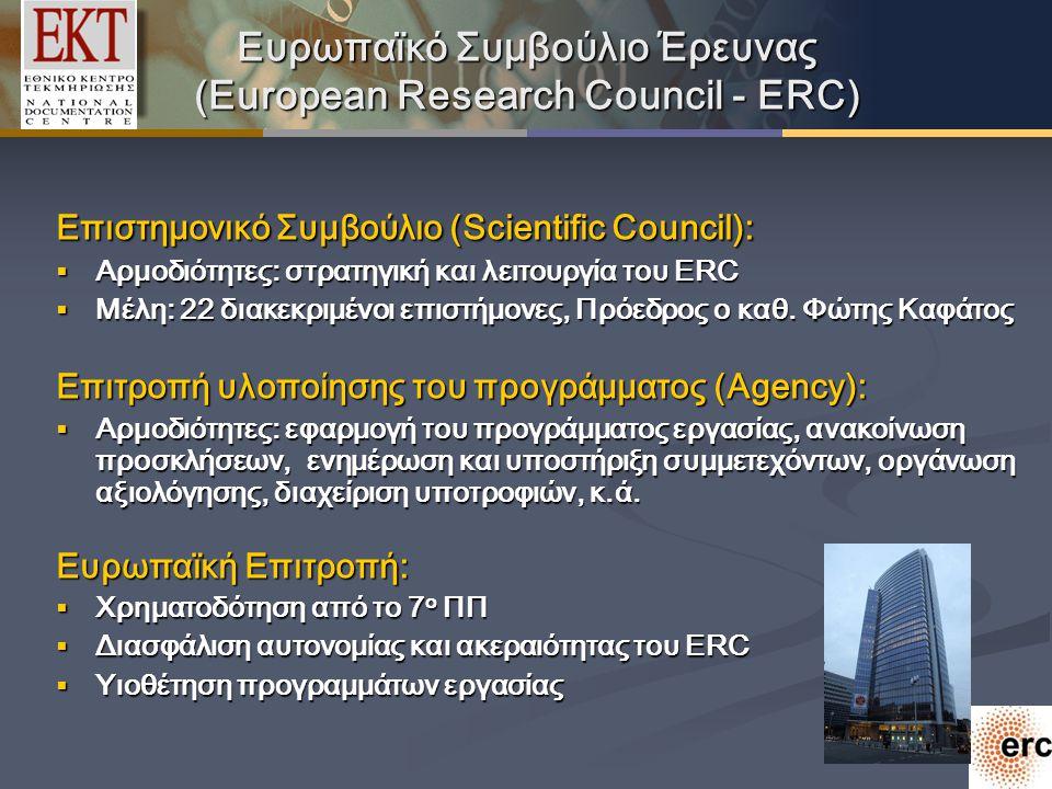 Ευρωπαϊκό Συμβούλιο Έρευνας (European Research Council - ERC) Επιστημονικό Συμβούλιο (Scientific Council):  Αρμοδιότητες: στρατηγική και λειτουργία του ERC  Μέλη: 22 διακεκριμένοι επιστήμονες, Πρόεδρος ο καθ.