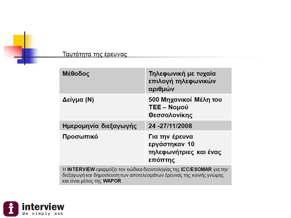 Ταυτότητα της έρευνας ΜέθοδοςΤηλεφωνική με τυχαία επιλογή τηλεφωνικών αριθμών Δείγμα (Ν)500 Μηχανικοί Μέλη του ΤΕΕ – Νομού Θεσσαλονίκης Ημερομηνία διε
