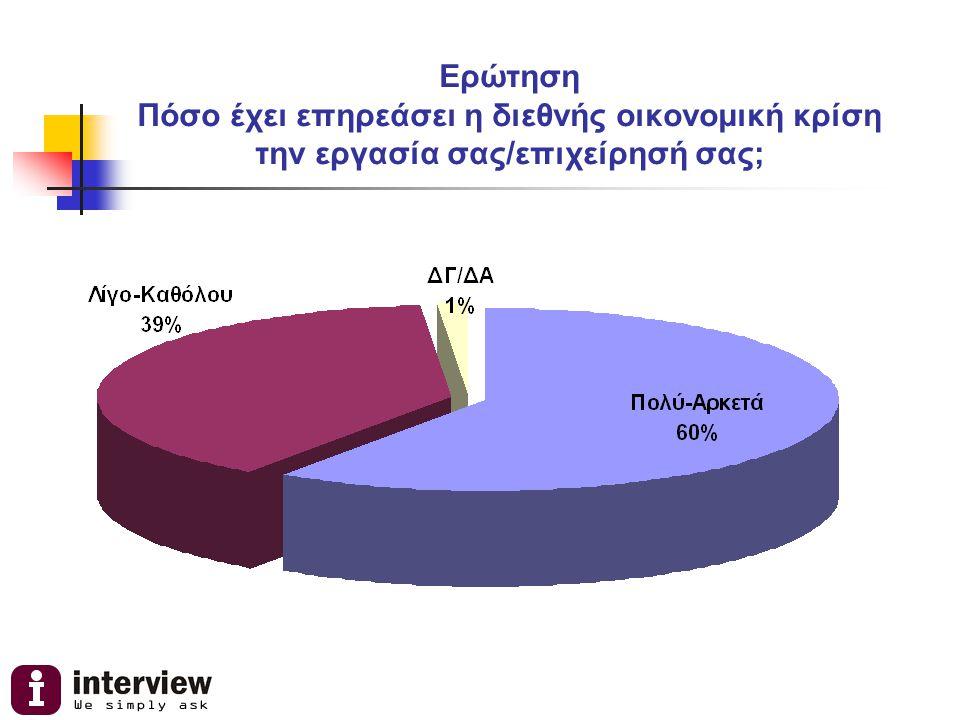 Ερώτηση Πόσο έχει επηρεάσει η διεθνής οικονομική κρίση την εργασία σας/επιχείρησή σας;