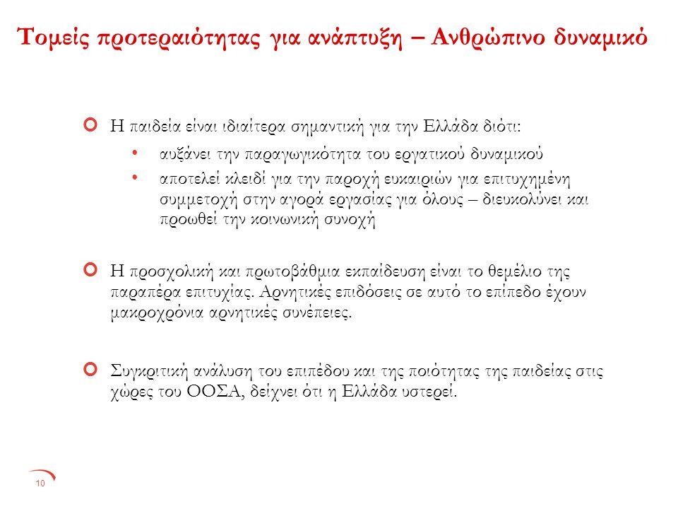 10 Τομείς προτεραιότητας για ανάπτυξη – Ανθρώπινο δυναμικό Η παιδεία είναι ιδιαίτερα σημαντική για την Ελλάδα διότι: αυξάνει την παραγωγικότητα του εργατικού δυναμικού αποτελεί κλειδί για την παροχή ευκαιριών για επιτυχημένη συμμετοχή στην αγορά εργασίας για όλους – διευκολύνει και προωθεί την κοινωνική συνοχή Η προσχολική και πρωτοβάθμια εκπαίδευση είναι το θεμέλιο της παραπέρα επιτυχίας.