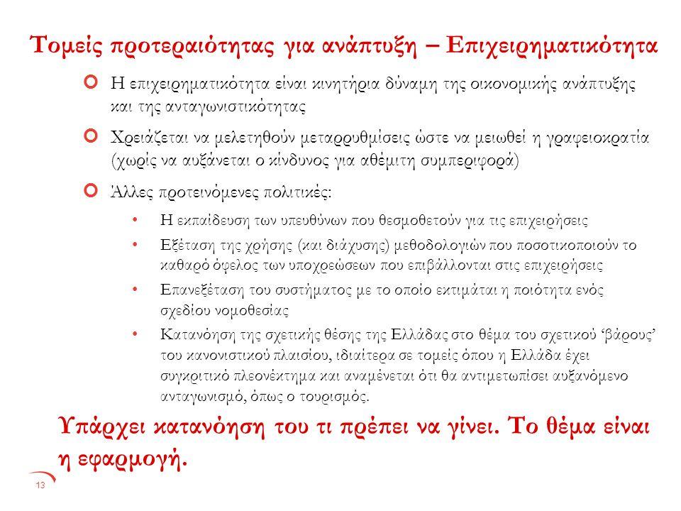 13 Τομείς προτεραιότητας για ανάπτυξη – Επιχειρηματικότητα Η επιχειρηματικότητα είναι κινητήρια δύναμη της οικονομικής ανάπτυξης και της ανταγωνιστικότητας Χρειάζεται να μελετηθούν μεταρρυθμίσεις ώστε να μειωθεί η γραφειοκρατία (χωρίς να αυξάνεται ο κίνδυνος για αθέμιτη συμπεριφορά) Άλλες προτεινόμενες πολιτικές: Η εκπαίδευση των υπευθύνων που θεσμοθετούν για τις επιχειρήσεις Εξέταση της χρήσης (και διάχυσης) μεθοδολογιών που ποσοτικοποιούν το καθαρό όφελος των υποχρεώσεων που επιβάλλονται στις επιχειρήσεις Επανεξέταση του συστήματος με το οποίο εκτιμάται η ποιότητα ενός σχεδίου νομοθεσίας Κατανόηση της σχετικής θέσης της Ελλάδας στο θέμα του σχετικού 'βάρους' του κανονιστικού πλαισίου, ιδιαίτερα σε τομείς όπου η Ελλάδα έχει συγκριτικό πλεονέκτημα και αναμένεται ότι θα αντιμετωπίσει αυξανόμενο ανταγωνισμό, όπως ο τουρισμός.
