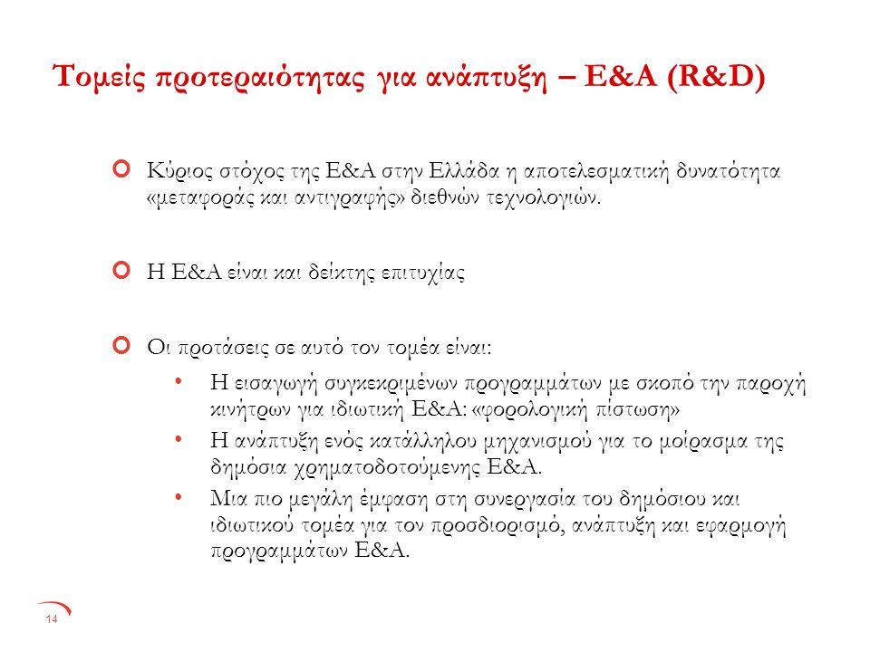 14 Τομείς προτεραιότητας για ανάπτυξη – Ε&Α (R&D) Κύριος στόχος της Ε&Α στην Ελλάδα η αποτελεσματική δυνατότητα «μεταφοράς και αντιγραφής» διεθνών τεχνολογιών.