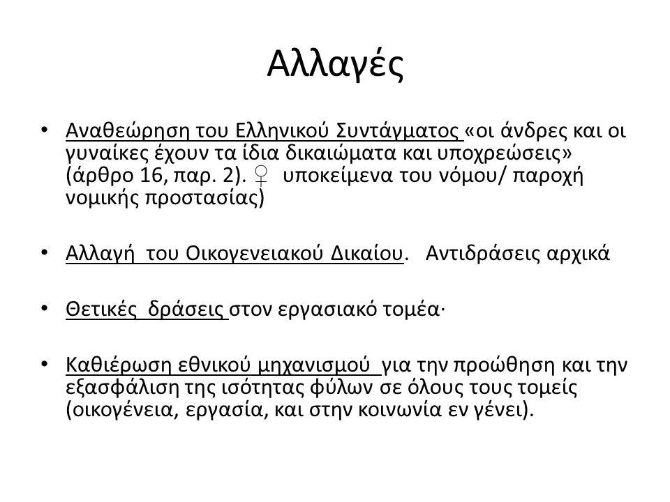 Αλλαγές Αναθεώρηση του Ελληνικού Συντάγματος «οι άνδρες και οι γυναίκες έχουν τα ίδια δικαιώματα και υποχρεώσεις» (άρθρο 16, παρ.