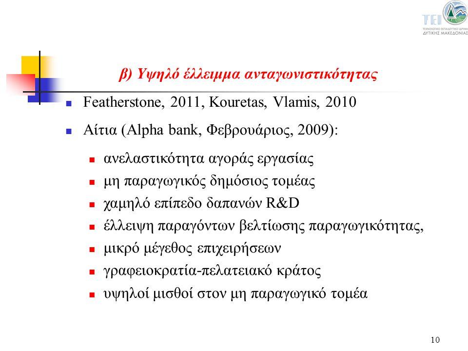 10 β) Υψηλό έλλειμμα ανταγωνιστικότητας Featherstone, 2011, Kouretas, Vlamis, 2010 Αίτια (Alpha bank, Φεβρουάριος, 2009): ανελαστικότητα αγοράς εργασί