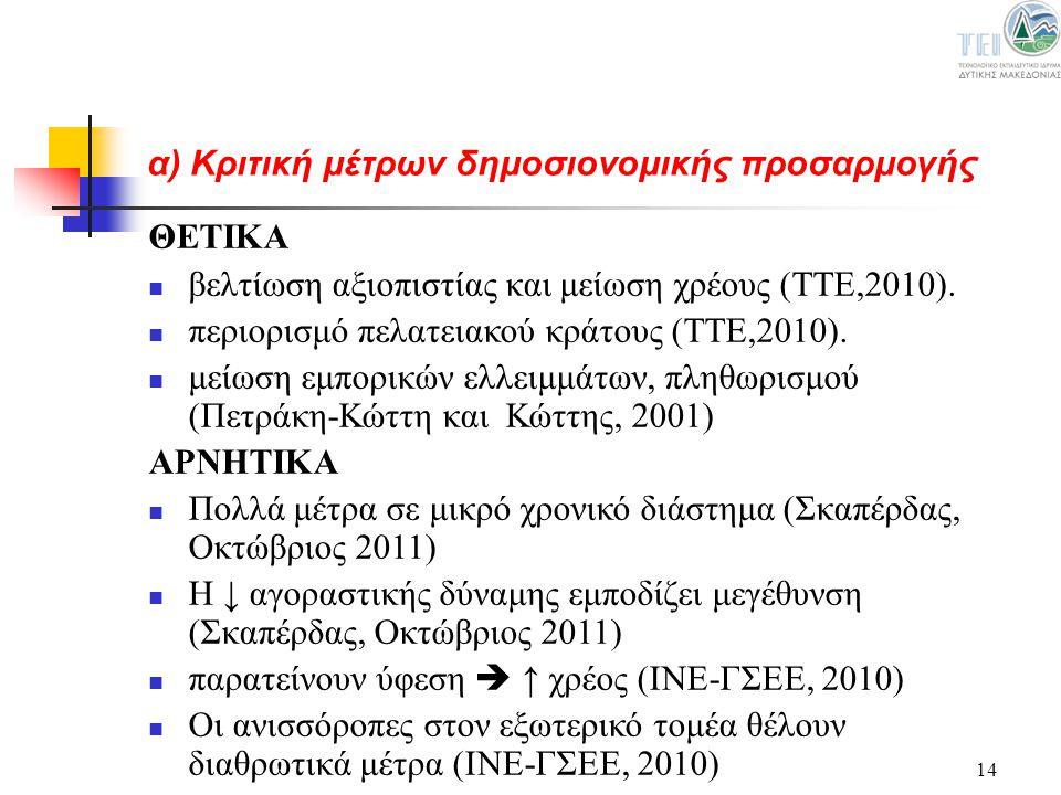 14 α) Κριτική μέτρων δημοσιονομικής προσαρμογής ΘΕΤΙΚΑ βελτίωση αξιοπιστίας και μείωση χρέους (ΤΤΕ,2010). περιορισμό πελατειακού κράτους (ΤΤΕ,2010). μ