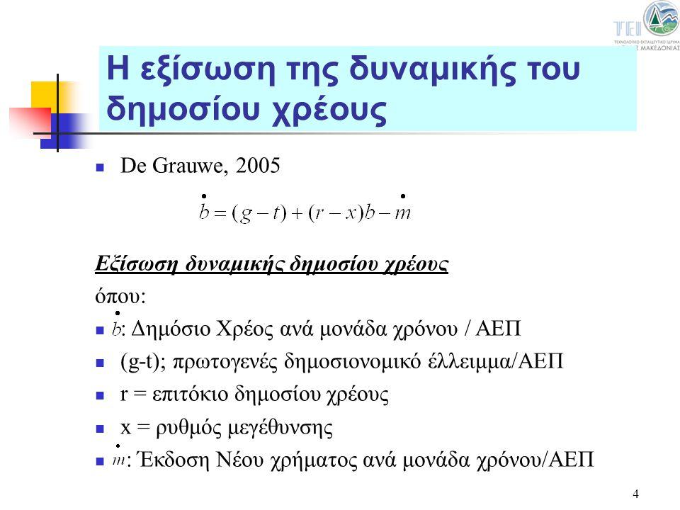 4 Η εξίσωση της δυναμικής του δημοσίου χρέους De Grauwe, 2005 Εξίσωση δυναμικής δημοσίου χρέους όπου: : Δημόσιο Χρέος ανά μονάδα χρόνου / ΑΕΠ (g-t); π