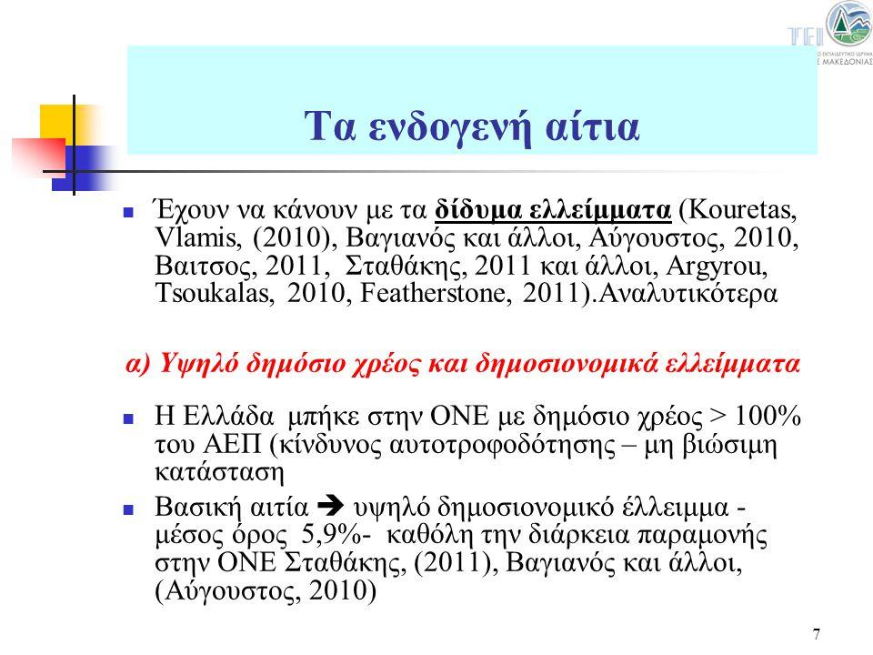 7 Έχουν να κάνουν με τα δίδυμα ελλείμματα (Kouretas, Vlamis, (2010), Βαγιανός και άλλοι, Αύγουστος, 2010, Βαιτσος, 2011, Σταθάκης, 2011 και άλλοι, Arg