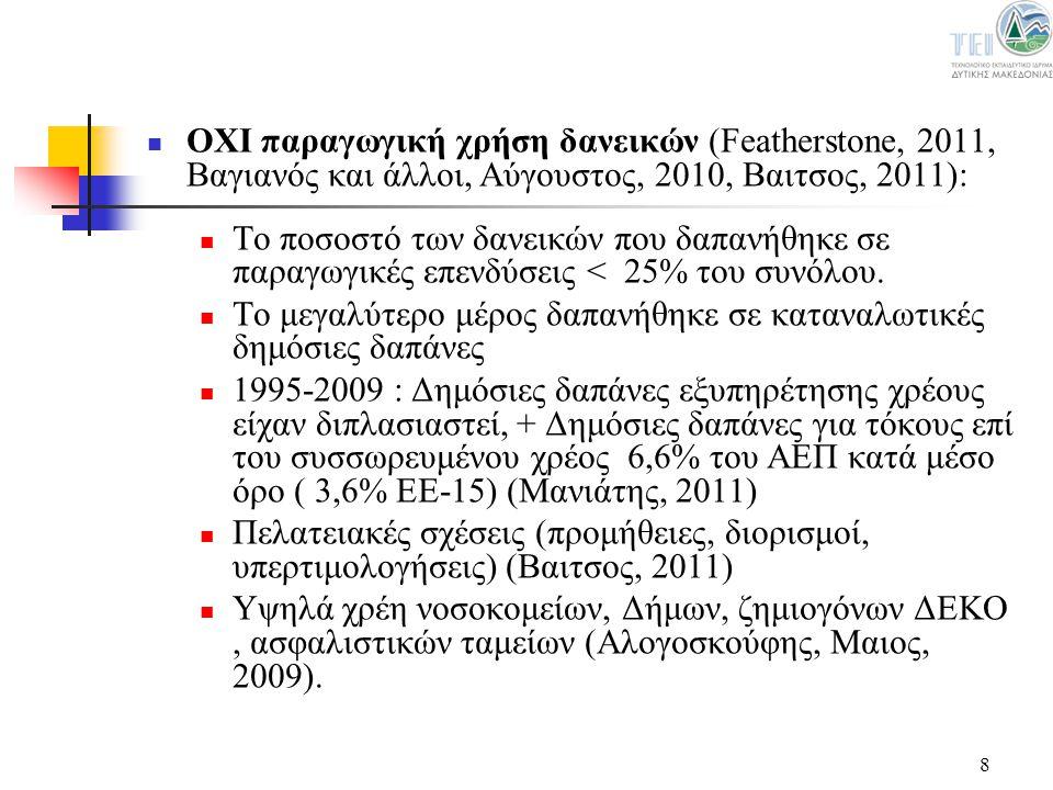 8 ΟΧΙ παραγωγική χρήση δανεικών (Featherstone, 2011, Βαγιανός και άλλοι, Αύγουστος, 2010, Βαιτσος, 2011): Το ποσοστό των δανεικών που δαπανήθηκε σε πα