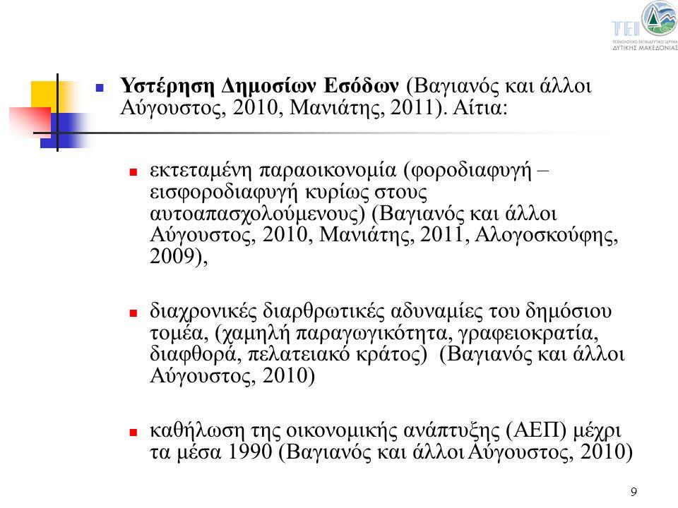 9 Υστέρηση Δημοσίων Εσόδων (Βαγιανός και άλλοι Αύγουστος, 2010, Μανιάτης, 2011). Αίτια: εκτεταμένη παραοικονομία (φοροδιαφυγή – εισφοροδιαφυγή κυρίως