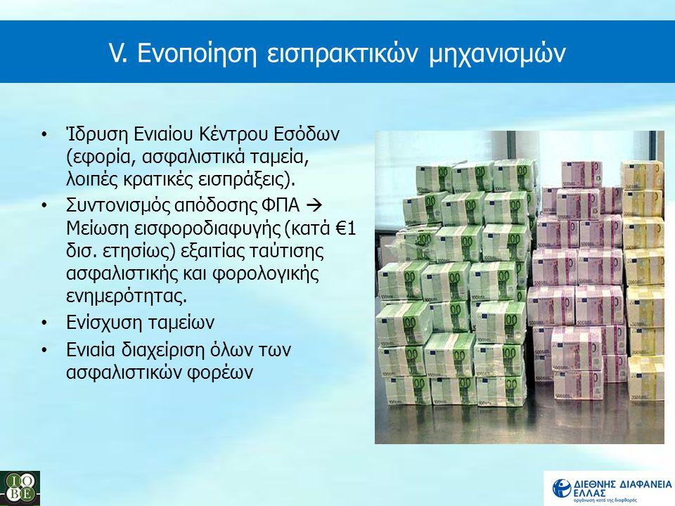 V. Ενοποίηση εισπρακτικών μηχανισμών Ίδρυση Ενιαίου Κέντρου Εσόδων (εφορία, ασφαλιστικά ταμεία, λοιπές κρατικές εισπράξεις). Συντονισμός απόδοσης ΦΠΑ