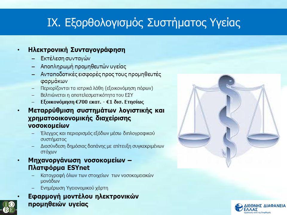 IX. Εξορθολογισμός Συστήματος Υγείας Ηλεκτρονική Συνταγογράφηση – Εκτέλεση συνταγών – Αποπληρωμή προμηθευτών υγείας – Ανταποδοτικές εισφορές προς τους