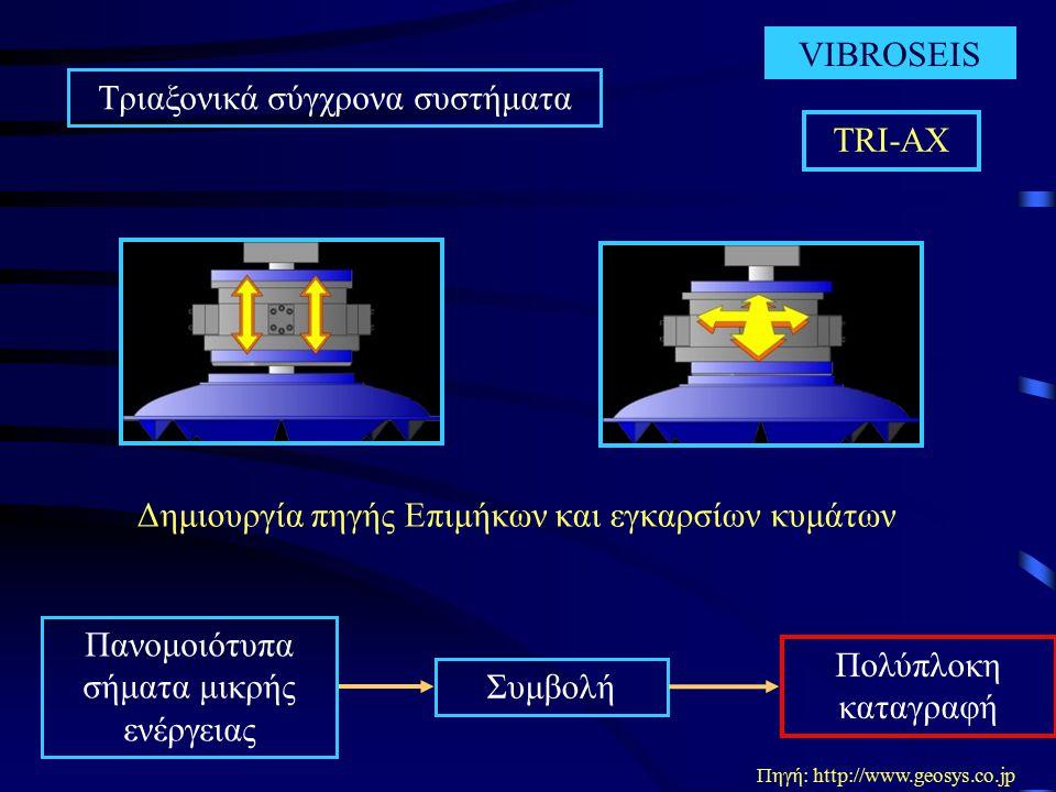 VIBROSEIS Τριαξονικά σύγχρονα συστήματα Πηγή: http://www.geosys.co.jp Δημιουργία πηγής Επιμήκων και εγκαρσίων κυμάτων TRI-AX Πανομοιότυπα σήματα μικρής ενέργειας Συμβολή Πολύπλοκη καταγραφή
