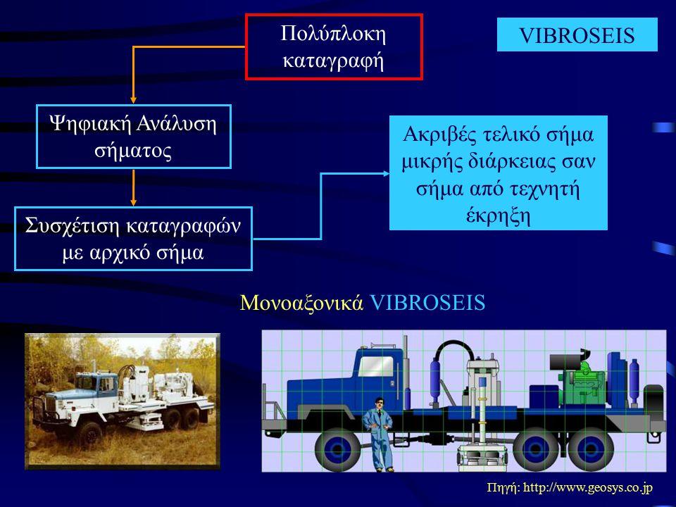 VIBROSEIS Ψηφιακή Ανάλυση σήματος Συσχέτιση καταγραφών με αρχικό σήμα Ακριβές τελικό σήμα μικρής διάρκειας σαν σήμα από τεχνητή έκρηξη Πηγή: http://www.geosys.co.jp Μονοαξονικά VIBROSEIS