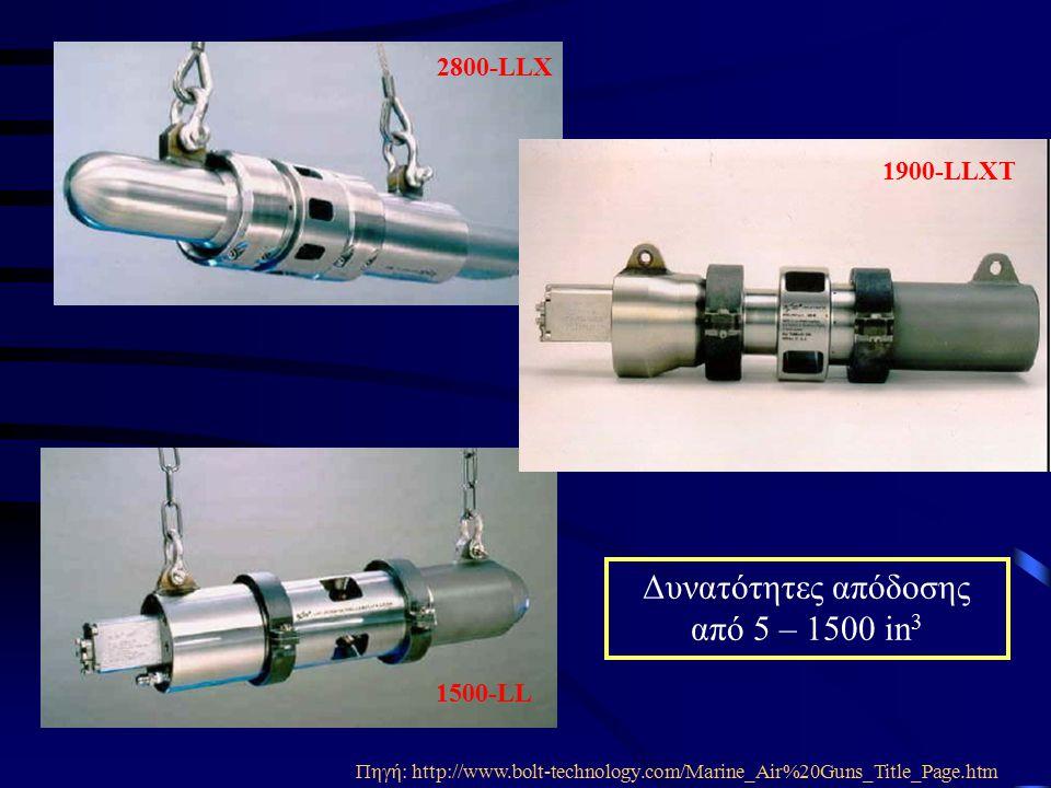 Πηγή: http://www.bolt-technology.com/Marine_Air%20Guns_Title_Page.htm 2800-LLX 1500-LL 1900-LLXT Δυνατότητες απόδοσης από 5 – 1500 in 3