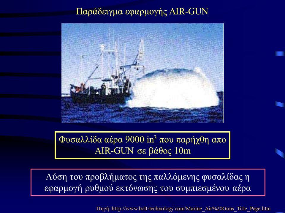 Παράδειγμα εφαρμογής AIR-GUN Φυσαλλίδα αέρα 9000 in 3 που παρήχθη απο AIR-GUN σε βάθος 10m Πηγή: http://www.bolt-technology.com/Marine_Air%20Guns_Title_Page.htm Λύση του προβλήματος της παλλόμενης φυσαλίδας η εφαρμογή ρυθμού εκτόνωσης του συμπιεσμένου αέρα