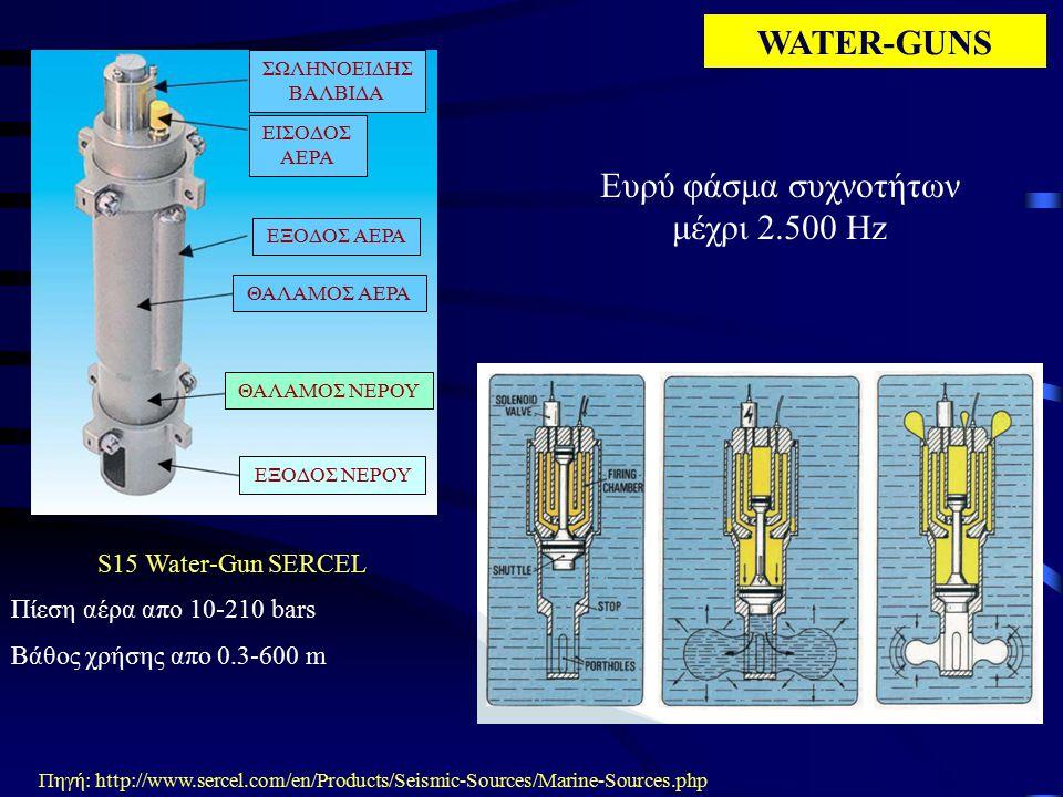 WATER-GUNS Ευρύ φάσμα συχνοτήτων μέχρι 2.500 Hz Πηγή: http://www.sercel.com/en/Products/Seismic-Sources/Marine-Sources.php S15 Water-Gun SERCEL Πίεση αέρα απο 10-210 bars Βάθος χρήσης απο 0.3-600 m ΣΩΛΗΝΟΕΙΔΗΣ ΒΑΛΒΙΔΑ ΕΙΣΟΔΟΣ ΑΕΡΑ ΕΞΟΔΟΣ ΑΕΡΑ ΕΞΟΔΟΣ ΝΕΡΟΥ ΘΑΛΑΜΟΣ ΝΕΡΟΥ ΘΑΛΑΜΟΣ ΑΕΡΑ