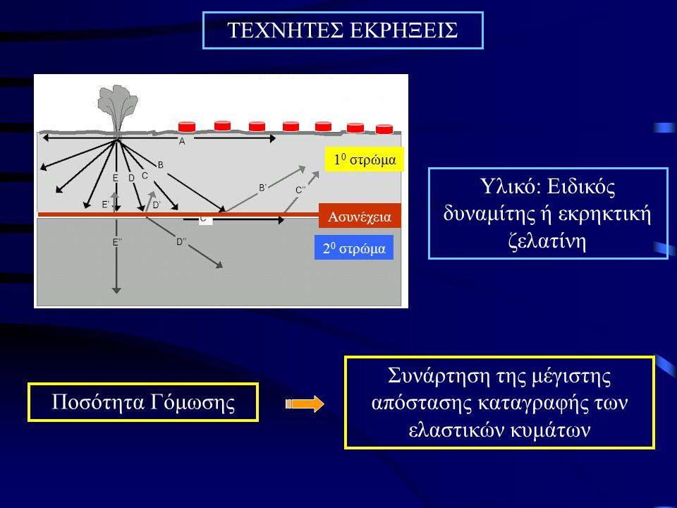 ΤΕΧΝΗΤΕΣ ΕΚΡΗΞΕΙΣ Υλικό: Ειδικός δυναμίτης ή εκρηκτική ζελατίνη Ποσότητα Γόμωσης Συνάρτηση της μέγιστης απόστασης καταγραφής των ελαστικών κυμάτων Ασυνέχεια 1 0 στρώμα 2 0 στρώμα