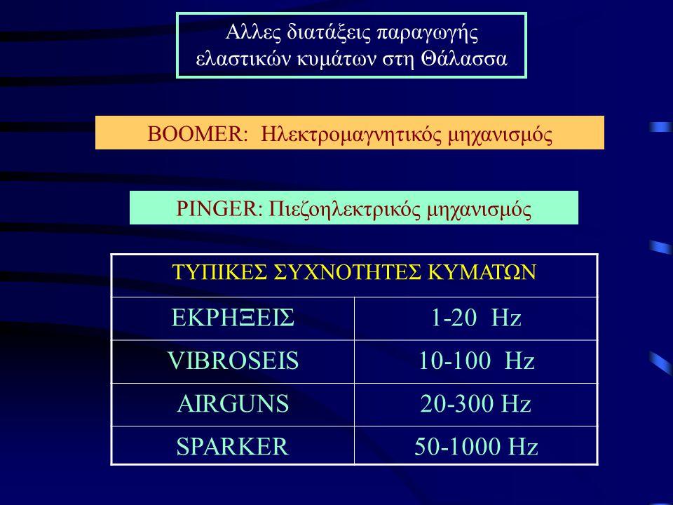 Αλλες διατάξεις παραγωγής ελαστικών κυμάτων στη Θάλασσα BOOMER: Ηλεκτρομαγνητικός μηχανισμός PINGER: Πιεζοηλεκτρικός μηχανισμός ΤΥΠΙΚΕΣ ΣΥΧΝΟΤΗΤΕΣ ΚΥΜΑΤΩΝ ΕΚΡΗΞΕΙΣ1-20 Hz VIBROSEIS10-100 Hz AIRGUNS20-300 Hz SPARKER50-1000 Hz