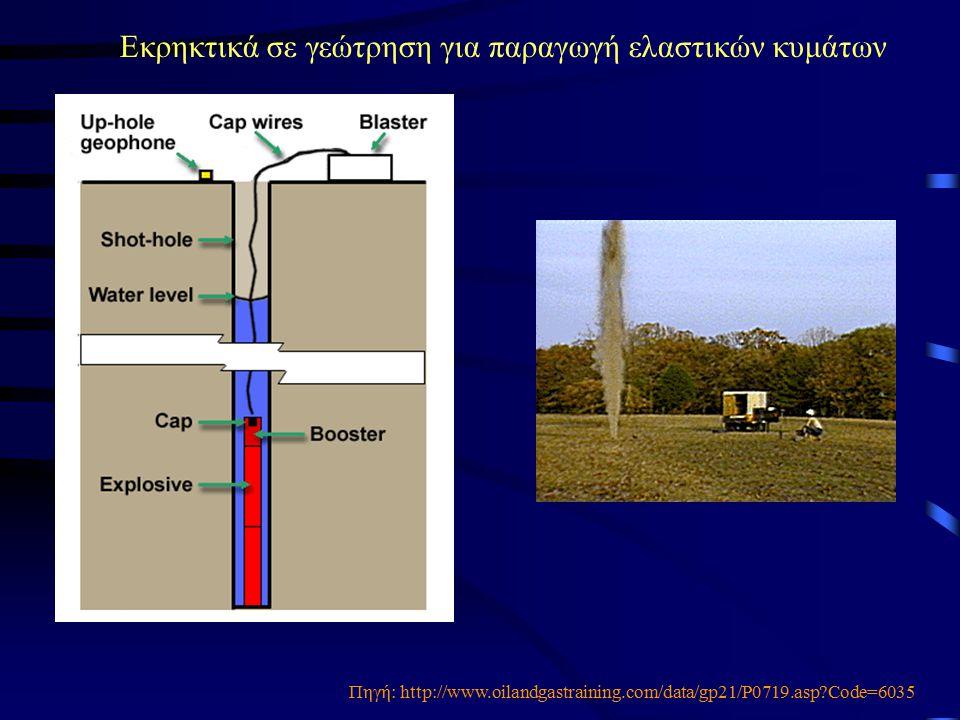 Πηγή: http://www.oilandgastraining.com/data/gp21/P0719.asp Code=6035 Εκρηκτικά σε γεώτρηση για παραγωγή ελαστικών κυμάτων