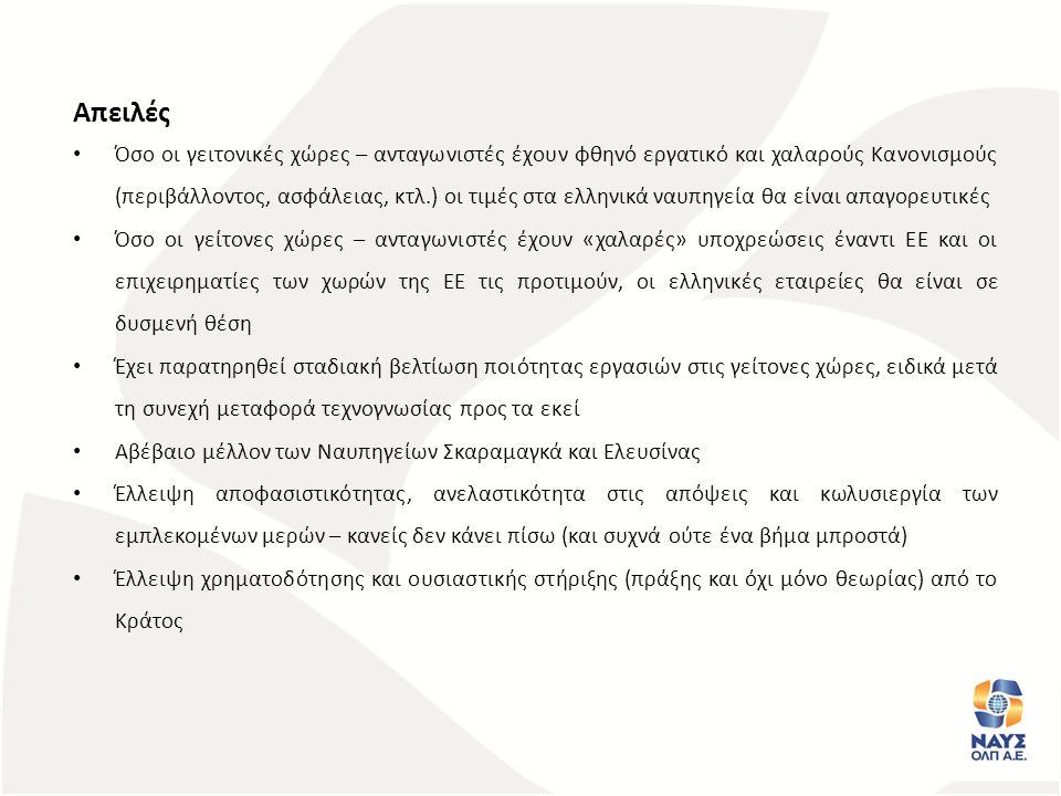 Απειλές Όσο οι γειτονικές χώρες – ανταγωνιστές έχουν φθηνό εργατικό και χαλαρούς Κανονισμούς (περιβάλλοντος, ασφάλειας, κτλ.) οι τιμές στα ελληνικά να