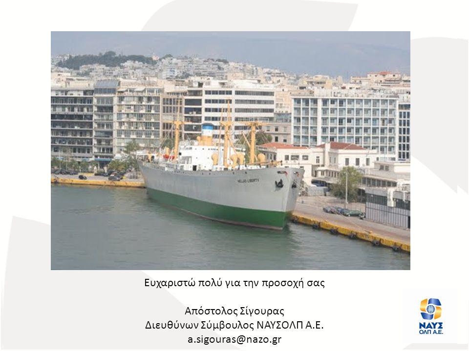 Παρουσιαση Έργου ΝΑΥΣΟΛΠ Α.Ε. Ημε Ευχαριστώ πολύ για την προσοχή σας Απόστολος Σίγουρας Διευθύνων Σύμβουλος ΝΑΥΣΟΛΠ Α.Ε. a.sigouras@nazo.gr
