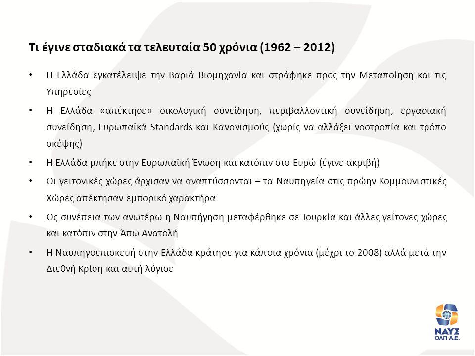 Τι έγινε σταδιακά τα τελευταία 50 χρόνια (1962 – 2012) Η Ελλάδα εγκατέλειψε την Βαριά Βιομηχανία και στράφηκε προς την Μεταποίηση και τις Υπηρεσίες Η