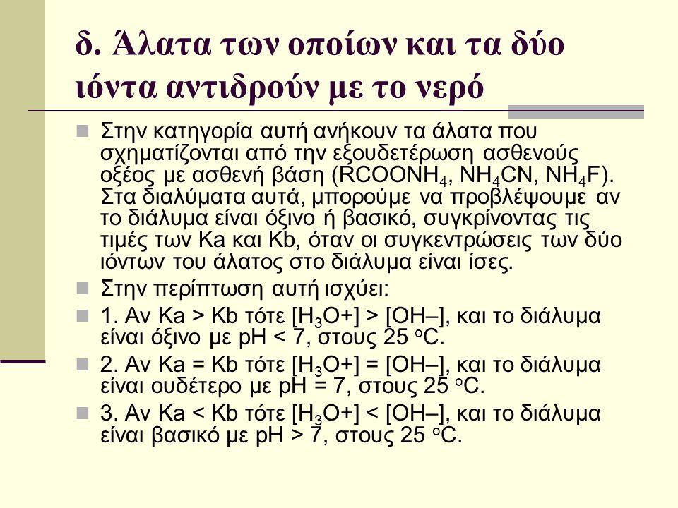 Πίνακας ουδέτερων –βασικών και όξινων ιόντων