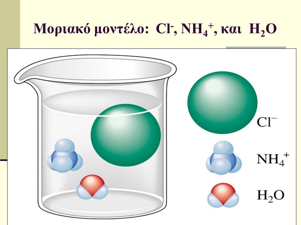 Μοριακό μοντέλο: Cl -, NH 4 +, και H 2 O