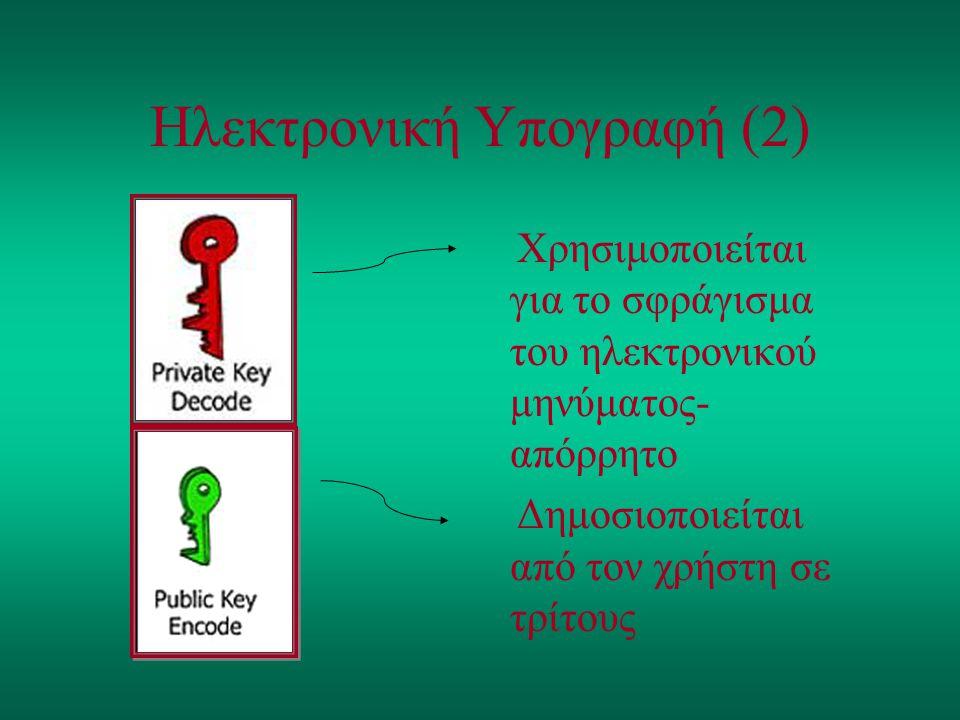 Ηλεκτρονική Υπογραφή (2) Χρησιμοποιείται για το σφράγισμα του ηλεκτρονικού μηνύματος- απόρρητο Δημοσιοποιείται από τον χρήστη σε τρίτους