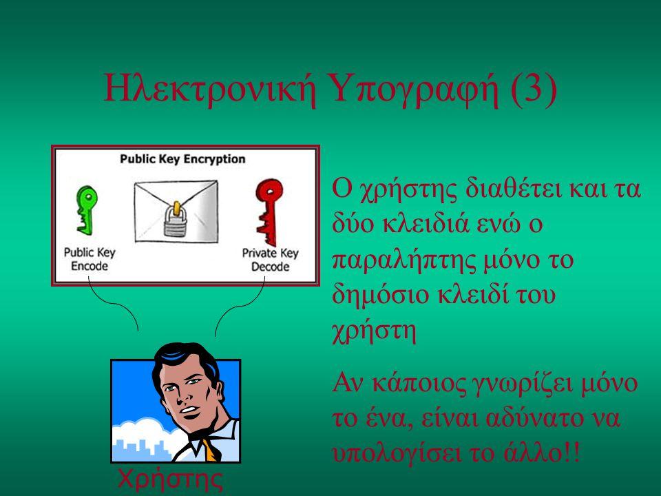 Ηλεκτρονική Υπογραφή (3) Ο χρήστης διαθέτει και τα δύο κλειδιά ενώ ο παραλήπτης μόνο το δημόσιο κλειδί του χρήστη Αν κάποιος γνωρίζει μόνο το ένα, είν