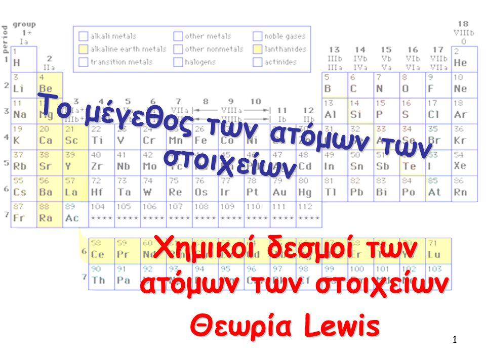 12 Oι δομές των διατομικών μορίων Lewis O αριθμός των ομοιοπολικών δεσμών που μπορεί να σχηματίσει ένα άτομο, εξαρτάται από τον αριθμό των ηλεκτρονίων που χρειάζεται για να συμπληρώσει οκτάδα.