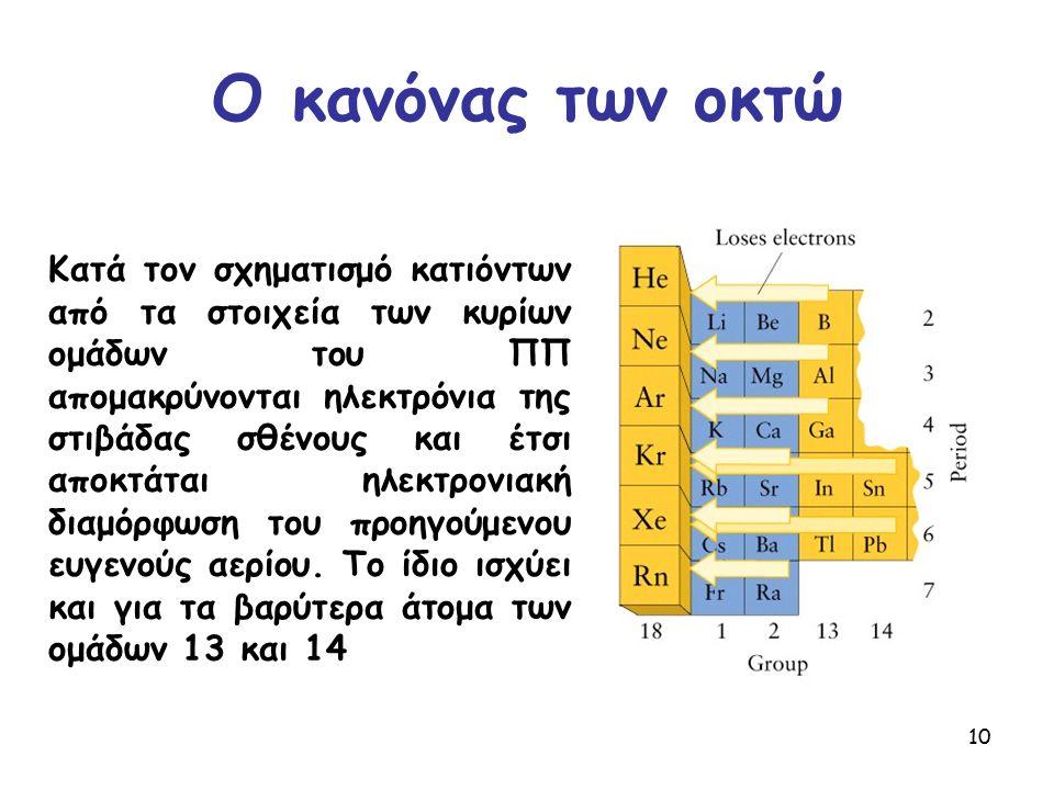 10 O κανόνας των οκτώ Κατά τον σχηματισμό κατιόντων από τα στοιχεία των κυρίων ομάδων του ΠΠ απομακρύνονται ηλεκτρόνια της στιβάδας σθένους και έτσι α