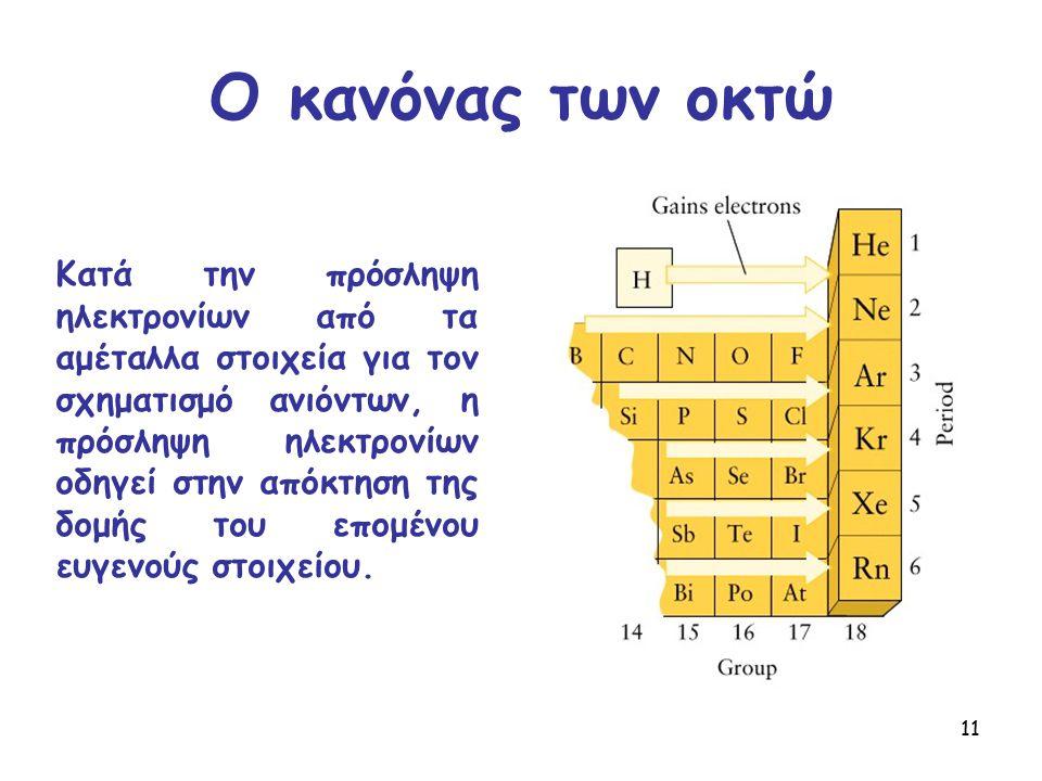 11 O κανόνας των οκτώ Κατά την πρόσληψη ηλεκτρονίων από τα αμέταλλα στοιχεία για τον σχηματισμό ανιόντων, η πρόσληψη ηλεκτρονίων οδηγεί στην απόκτηση