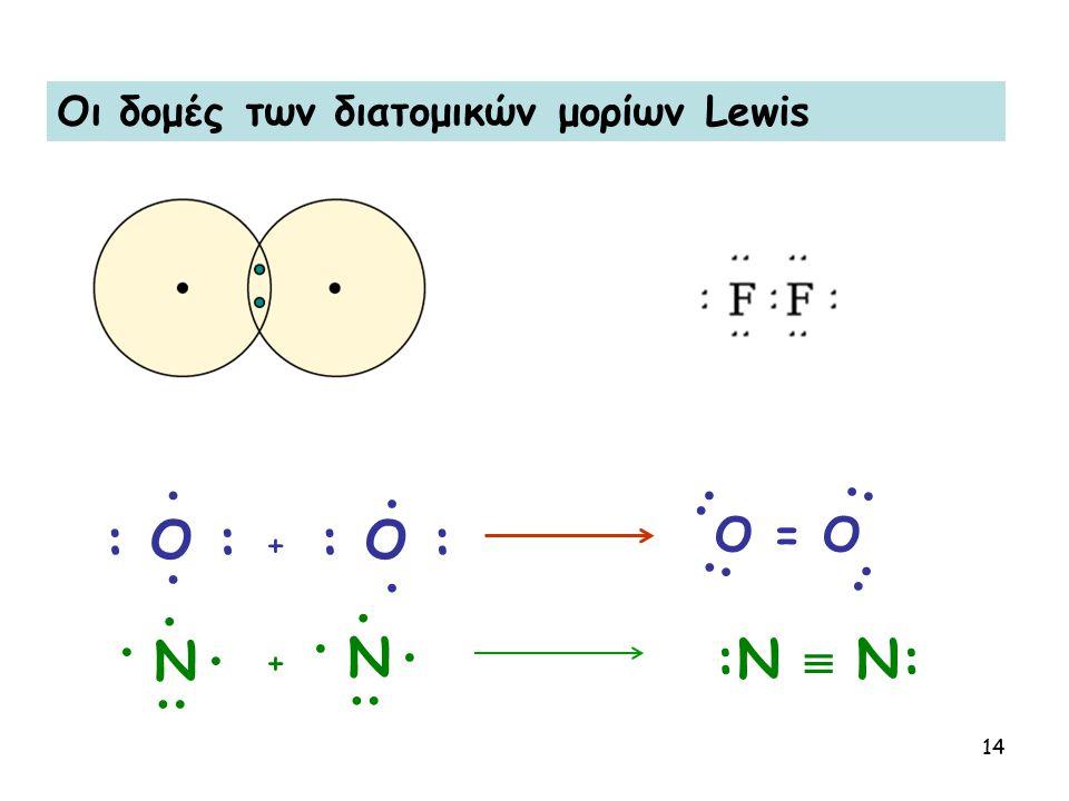 14.... + : O : O = O : : : : N... : N... : :N  N: + Oι δομές των διατομικών μορίων Lewis