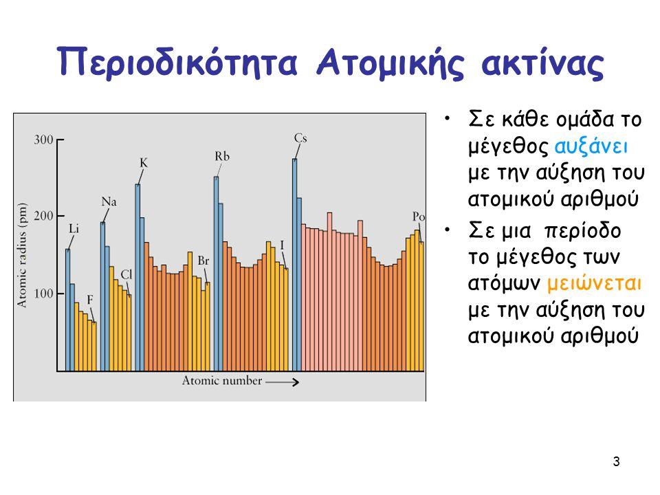 3 Περιοδικότητα Ατομικής ακτίνας Σε κάθε ομάδα το μέγεθος αυξάνει με την αύξηση του ατομικού αριθμού Σε μια περίοδο το μέγεθος των ατόμων μειώνεται με