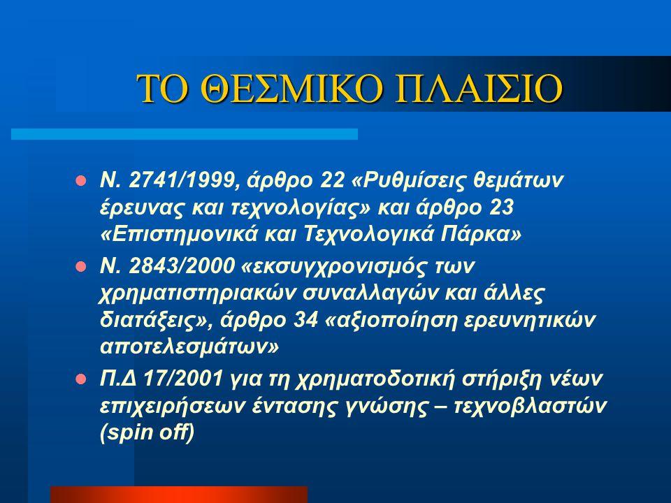 ΤΟ ΘΕΣΜΙΚΟ ΠΛΑΙΣΙΟ Ν.