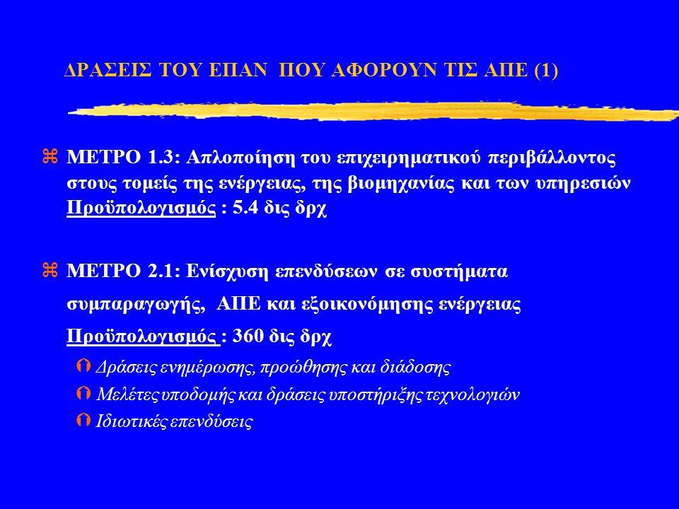 ΔΡΑΣΕΙΣ ΤΟΥ ΕΠΑΝ ΠΟΥ ΑΦΟΡΟΥΝ ΤΙΣ ΑΠΕ (1)  ΜΕΤΡΟ 1.3: Απλοποίηση του επιχειρηματικού περιβάλλοντος στους τομείς της ενέργειας, της βιομηχανίας και των