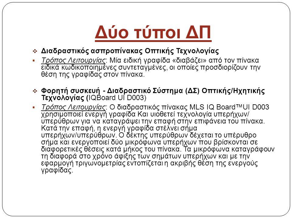 Δύο τύποι ΔΠ  Διαδραστικός ασπροπίνακας Οπτικής Τεχνολογίας  Τρόπος Λειτουργίας: Μία ειδική γραφίδα «διαβάζει» από τον πίνακα ειδικά κωδικοποιημένες συντεταγμένες, οι οποίες προσδιορίζουν την θέση της γραφίδας στον πίνακα.
