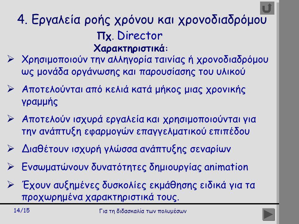 Για τη διδασκαλία των πολυμέσων 14/15 4.