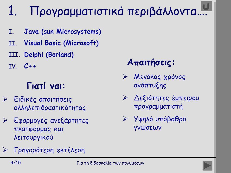 Για τη διδασκαλία των πολυμέσων 4/15  Μεγάλος χρόνος ανάπτυξης  Δεξιότητες έμπειρου προγραμματιστή  Υψηλό υπόβαθρο γνώσεων I.