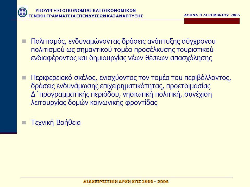 ΑΘΗΝΑ 8 ΔΕΚΕΜΒΡΙΟΥ 2005 ΥΠΟΥΡΓΕΙΟ ΟΙΚΟΝΟΜΙΑΣ ΚΑΙ ΟΙΚΟΝΟΜΙΚΩΝ ΓΕΝΙΚΗ ΓΡΑΜΜΑΤΕΙΑ ΕΠΕΝΔΥΣΕΩΝ ΚΑΙ ΑΝΑΠΤΥΞΗΣ ΔΙΑΧΕΙΡΙΣΤΙΚΗ ΑΡΧΗ ΚΠΣ 2000 - 2006 Πολιτισμός,