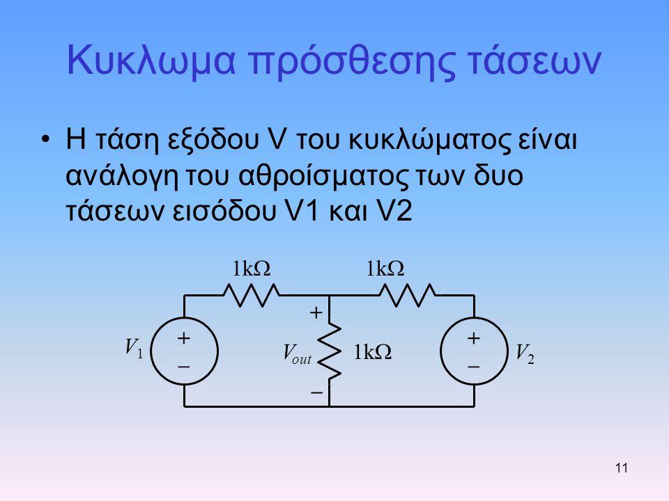 Κυκλωμα πρόσθεσης τάσεων Η τάση εξόδου V του κυκλώματος είναι ανάλογη του αθροίσματος των δυο τάσεων εισόδου V1 και V2 11 + – V out 1k  V1V1 V2V2 +–+