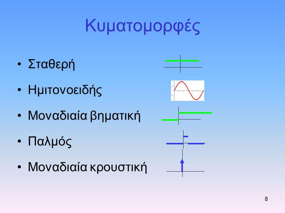 Επίλυση με χρήση MatLab Για πηγές Τάσεων: V 1 = 7V και V 2 = 4V Αρνητική τιμή ρεύματος = Αλλαγή φοράς 19