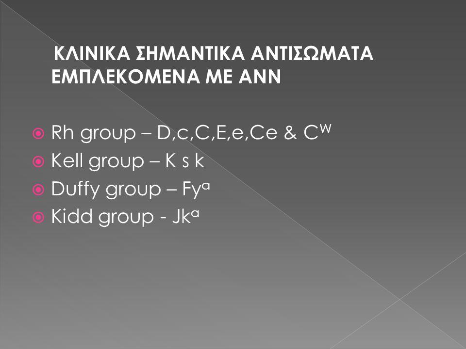 ΚΛΙΝΙΚΑ ΣΗΜΑΝΤΙΚΑ ΑΝΤΙΣΩΜΑΤΑ ΕΜΠΛΕΚΟΜΕΝΑ ΜΕ ΑΝΝ  Rh group – D,c,C,E,e,Ce & C W  Kell group – K s k  Duffy group – Fy a  Kidd group - Jk a