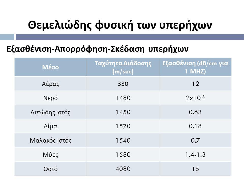 Εξασθένιση-Απορρόφηση-Σκέδαση υπερήχων Θεμελιώδης φυσική των υπερήχων Μέσο Ταχύτητα Διάδοσης (m/sec) Εξασθένιση (dB/cm για 1 ΜΗΖ ) Αέρας 33012 Νερό 14