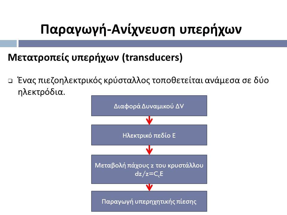 Μετατροπείς υπερήχων (transducers)  Ένας πιεζοηλεκτρικός κρύσταλλος τοποθετείται ανάμεσα σε δύο ηλεκτρόδια. Παραγωγή - Ανίχνευση υπερήχων Διαφορά Δυν