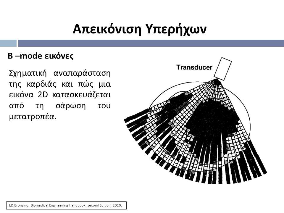 J.D.Bronzino, Biomedical Engineering Handbook, second Edition, 2010. Σχηματική αναπαράσταση της καρδιάς και πώς μια εικόνα 2D κατασκευάζεται από τη σά