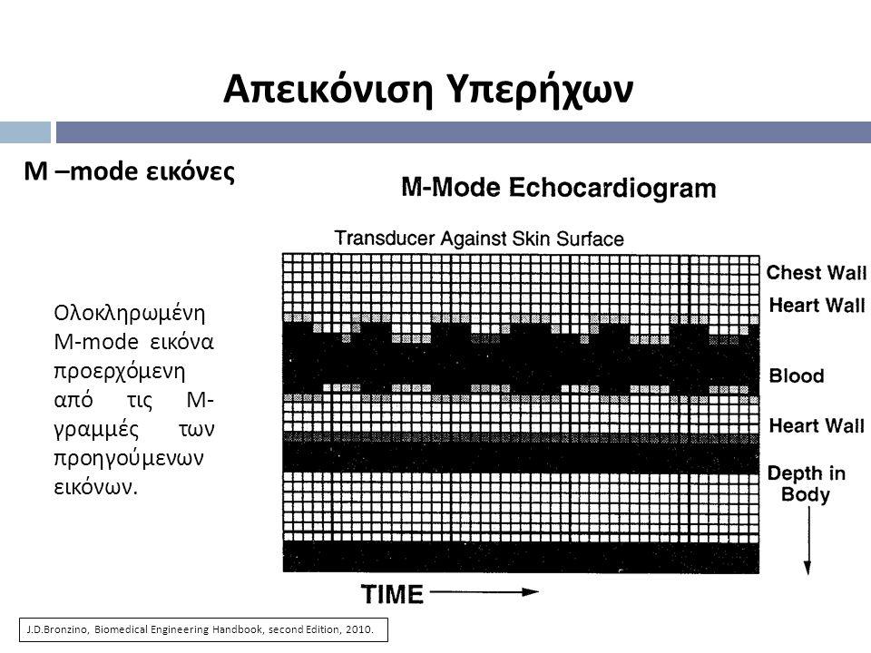 M –mode εικόνες Απεικόνιση Υπερήχων Ολοκληρωμένη M-mode εικόνα προερχόμενη από τις M- γραμμές των προηγούμενων εικόνων. J.D.Bronzino, Biomedical Engin